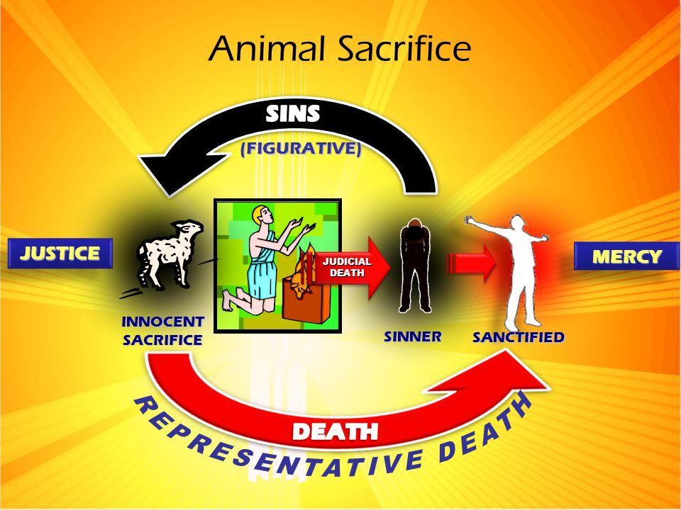 Animal Sacrifice REPRESENTATIVE DEATH SINS DEATH JUSTICE MERCY