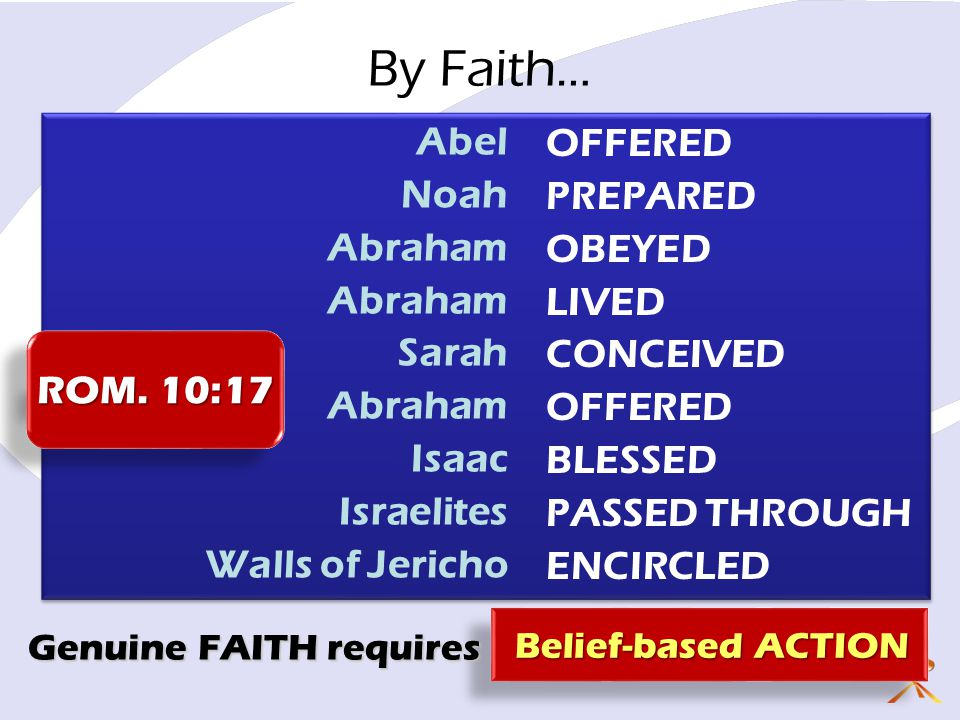 By Faith… Abel OFFERED Noah PREPARED Abraham OBEYED LIVED Sarah