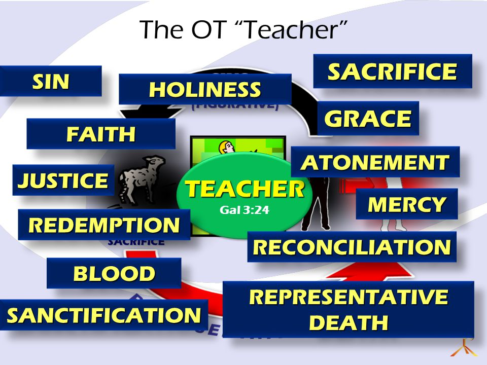 The OT Teacher SACRIFICE GRACE TEACHER SIN HOLINESS FAITH ATONEMENT