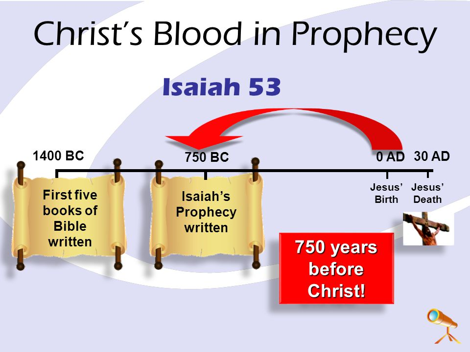 Christ's Blood in Prophecy