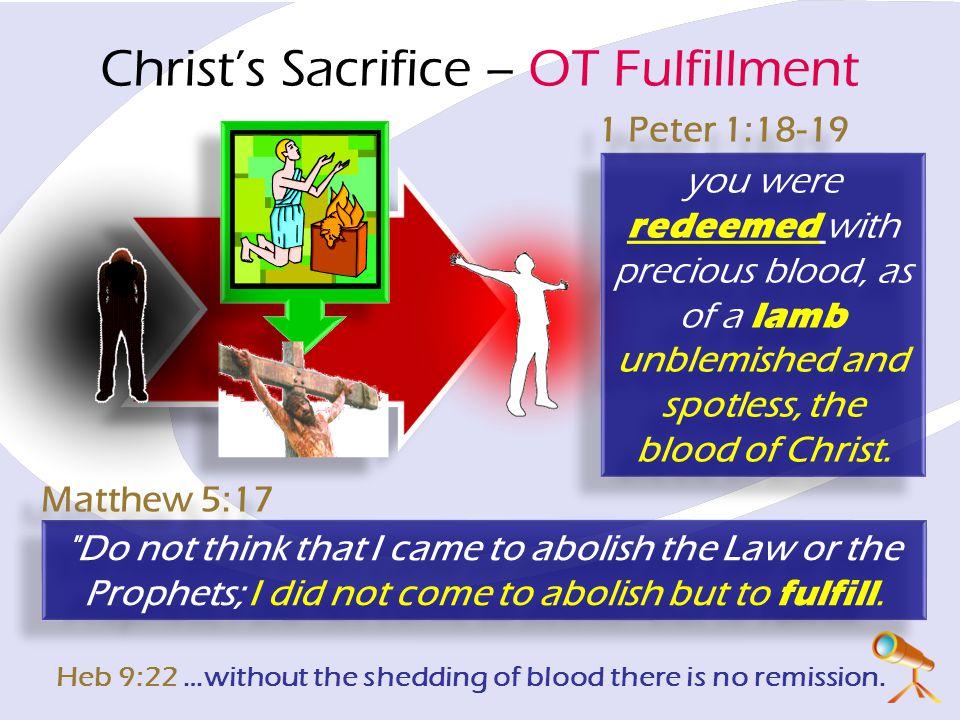 Christ's Sacrifice – OT Fulfillment
