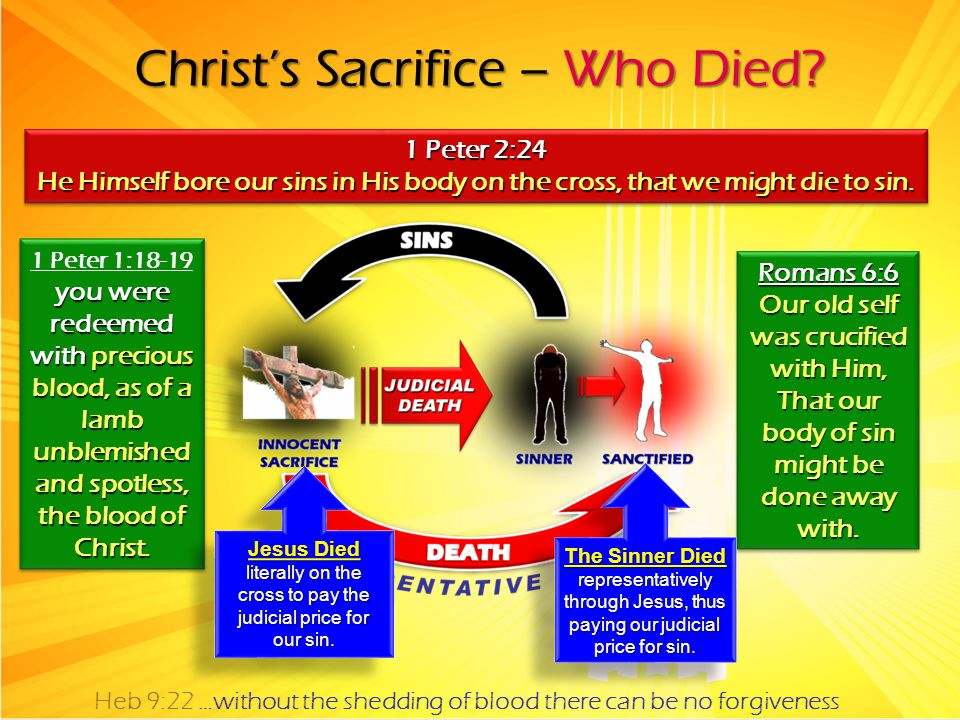 Christ's Sacrifice – Who Died