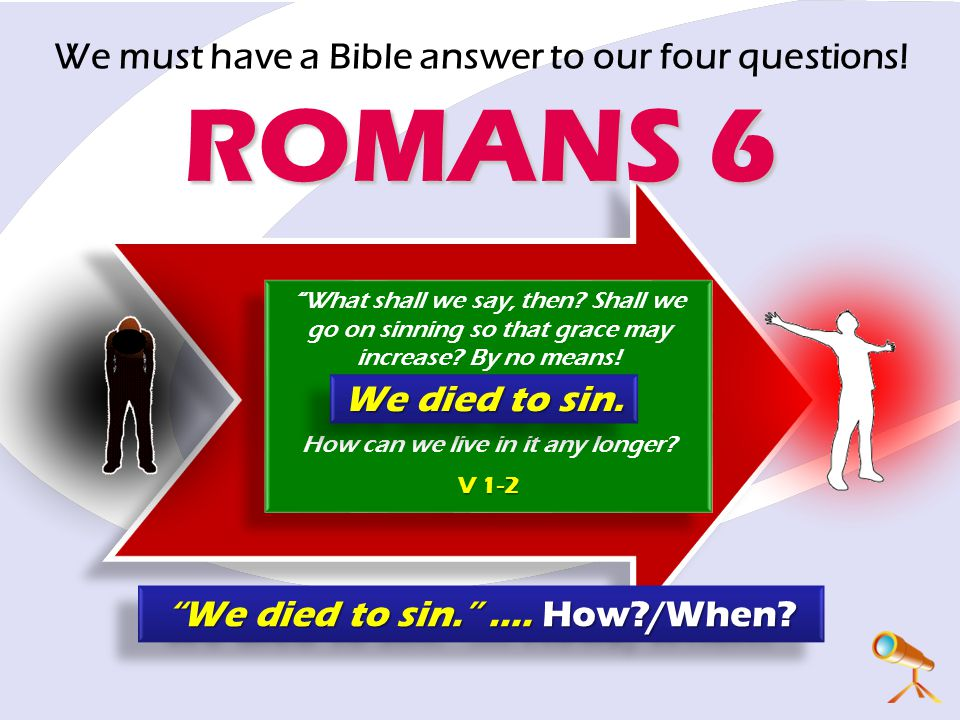 We must have a Bible answer to our four questions!