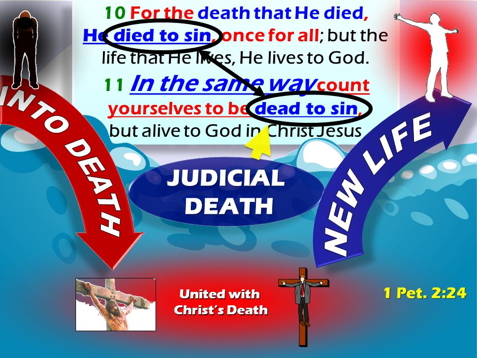 10 For the death that He died, but alive to God in Christ Jesus