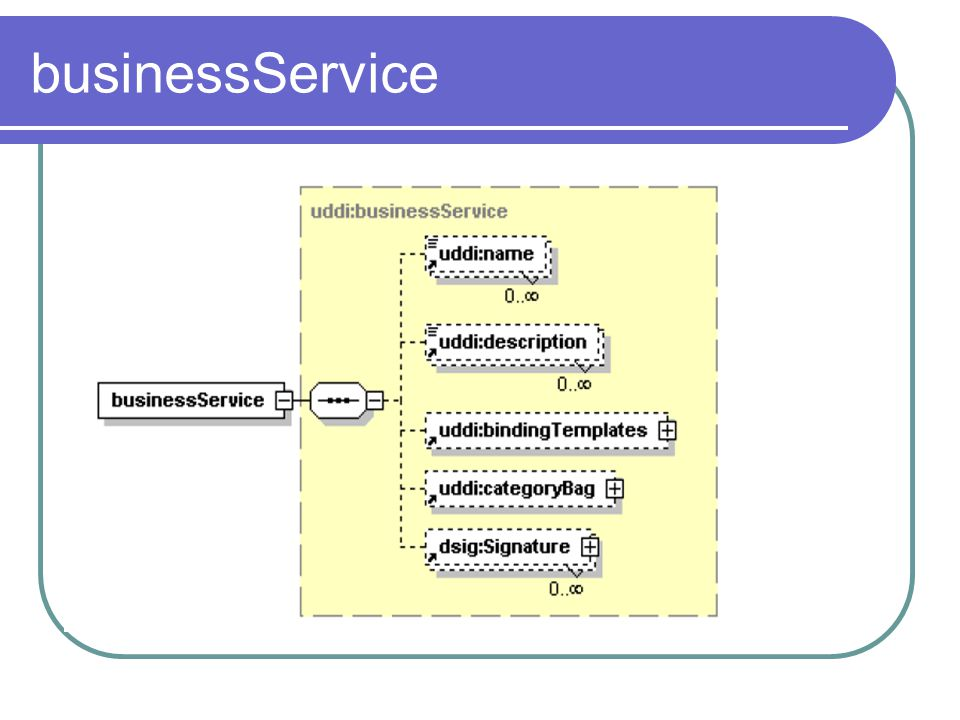 businessService