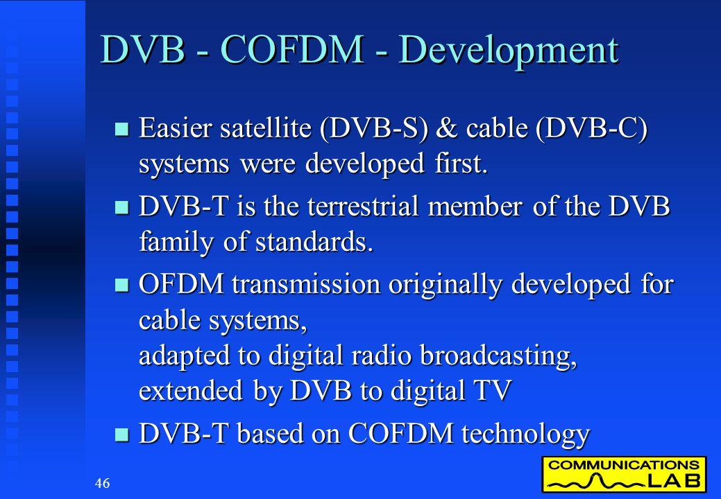 DVB - COFDM - Development