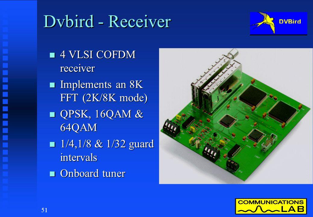 Dvbird - Receiver 4 VLSI COFDM receiver