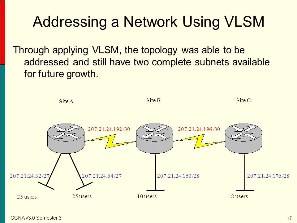 Addressing a Network Using VLSM