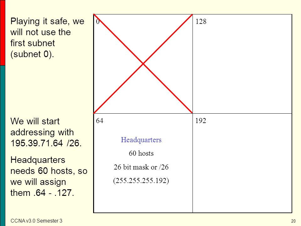 Playing it safe, we will not use the first subnet (subnet 0).