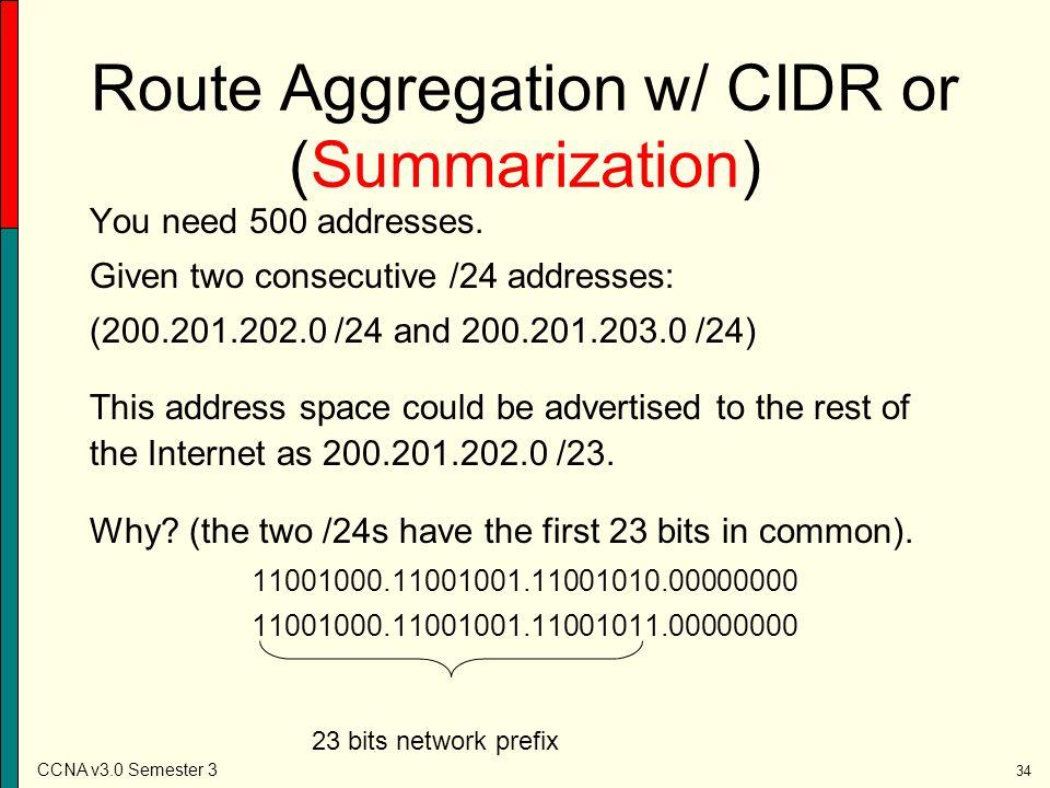 Route Aggregation w/ CIDR or (Summarization)