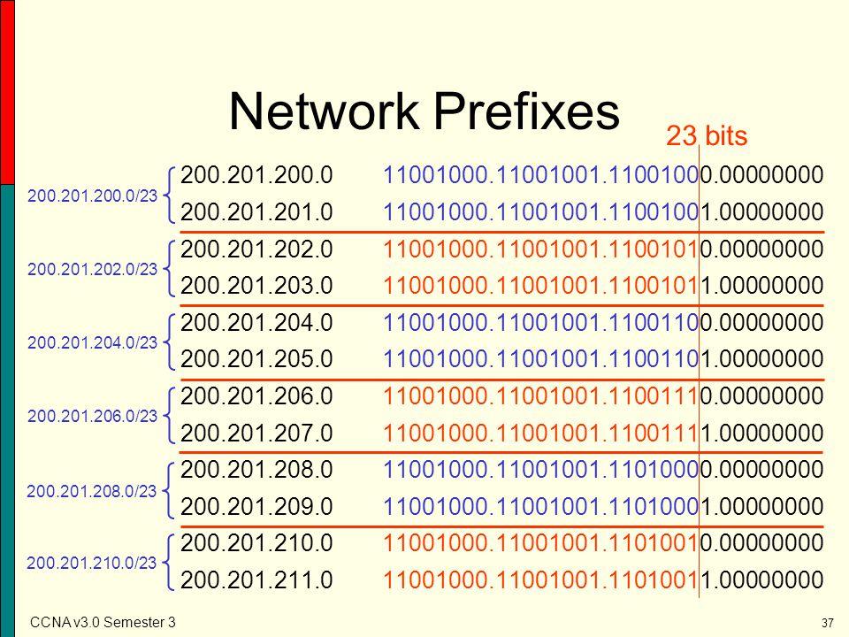 Network Prefixes 23 bits. 200.201.200.0 11001000.11001001.11001000.00000000. 200.201.201.0 11001000.11001001.11001001.00000000.