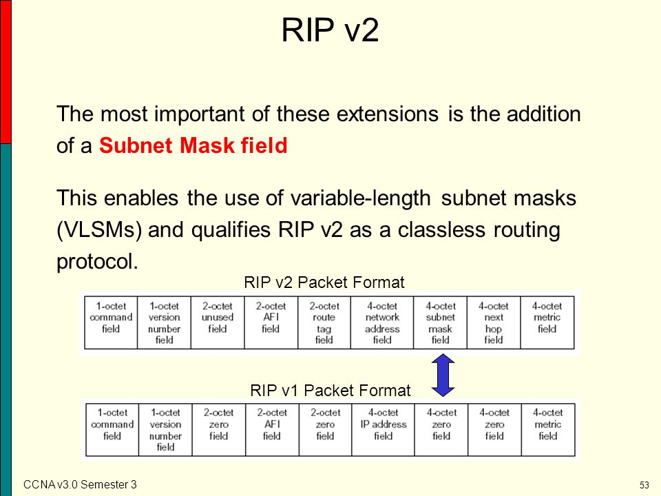 RIP v2 The most important of these extensions is the addition of a Subnet Mask field.