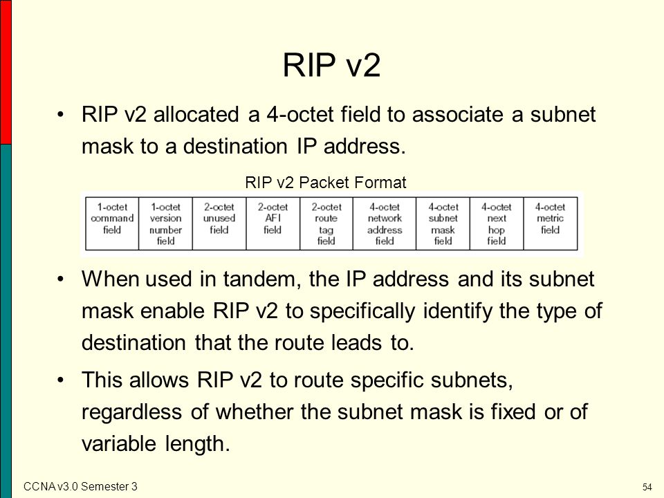 RIP v2 RIP v2 allocated a 4-octet field to associate a subnet mask to a destination IP address.