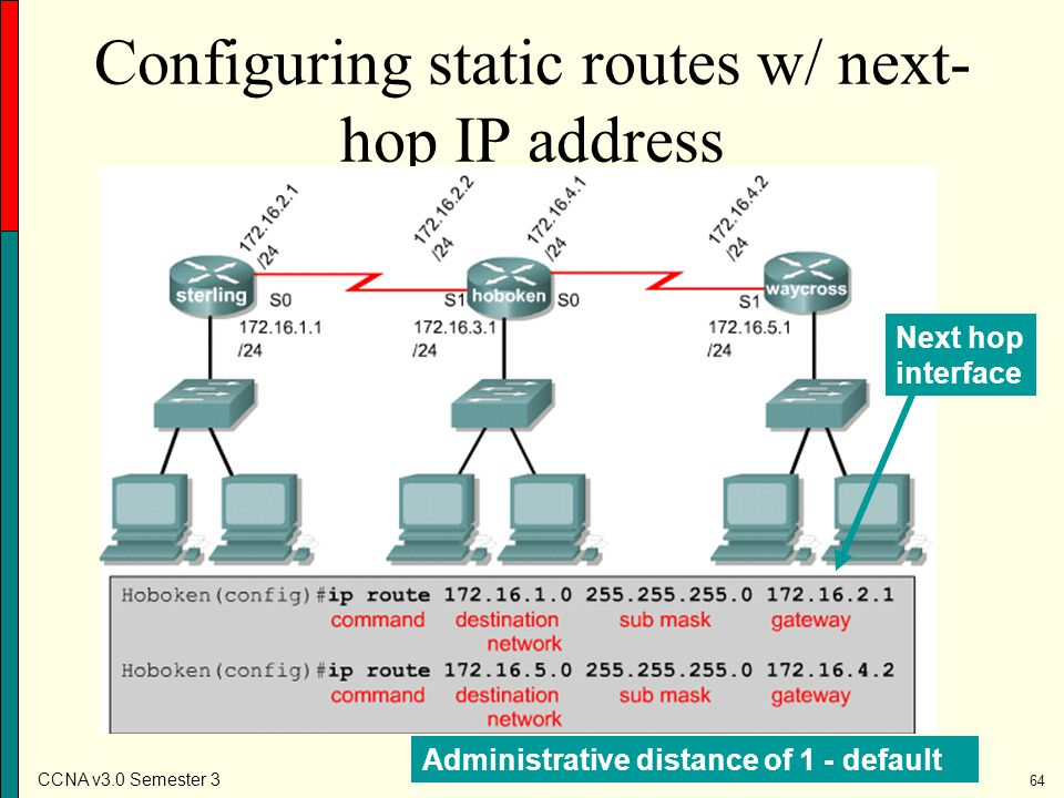 Configuring static routes w/ next-hop IP address