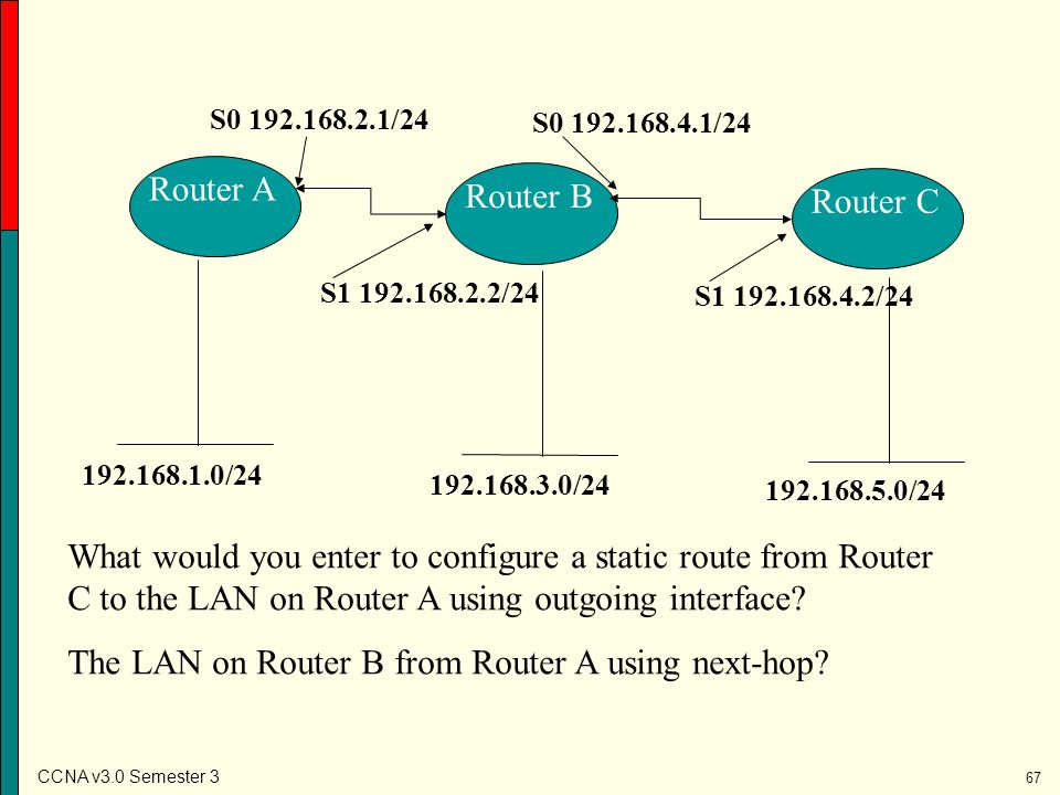 The LAN on Router B from Router A using next-hop