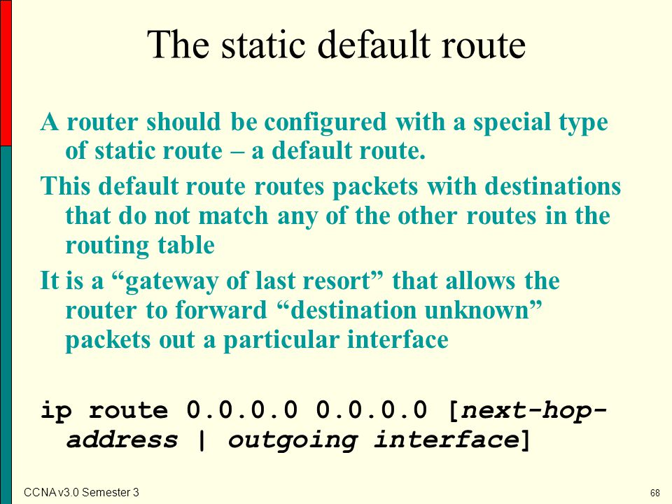 The static default route