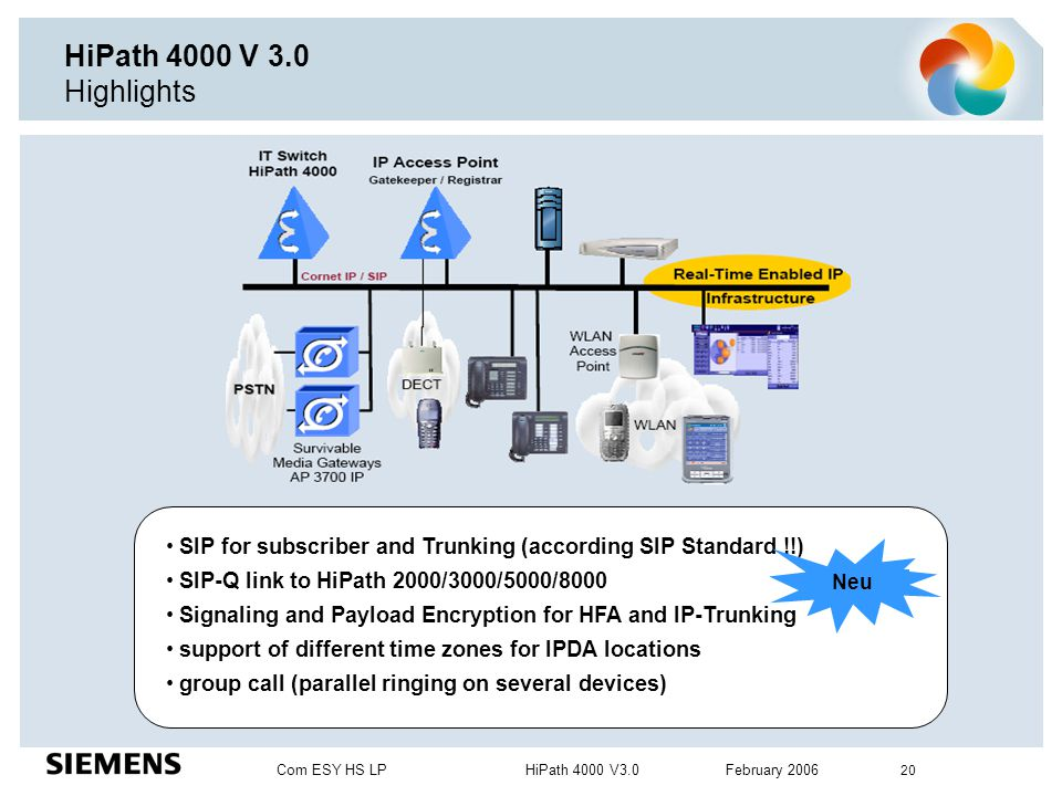 HiPath 4000 V 3.0 Highlights KEY MESSAGES: