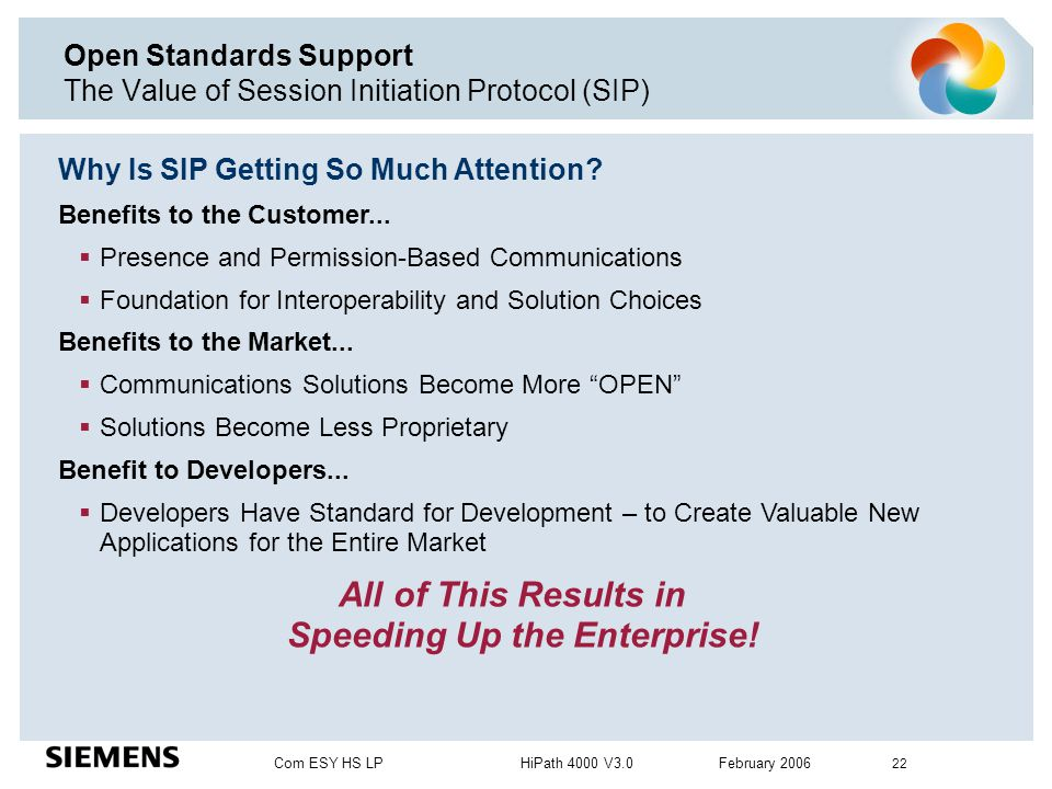 Open Standards Support The Value of Session Initiation Protocol (SIP)
