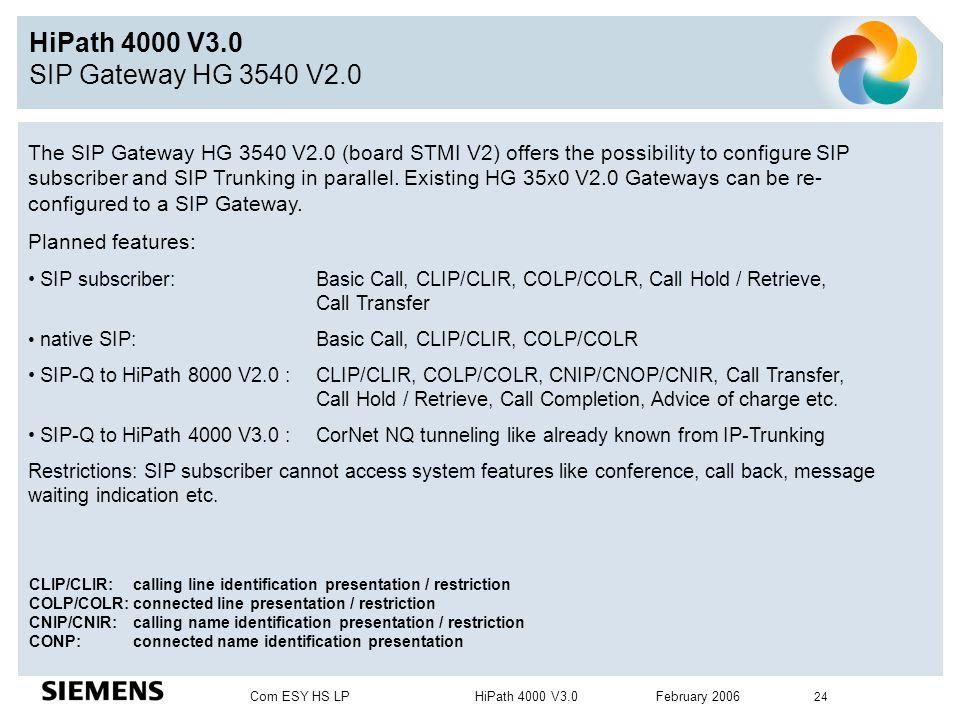 HiPath 4000 V3.0 SIP Gateway HG 3540 V2.0