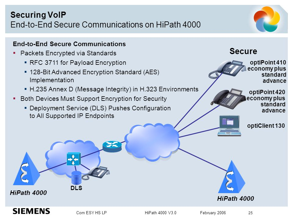 Securing VoIP End-to-End Secure Communications on HiPath 4000