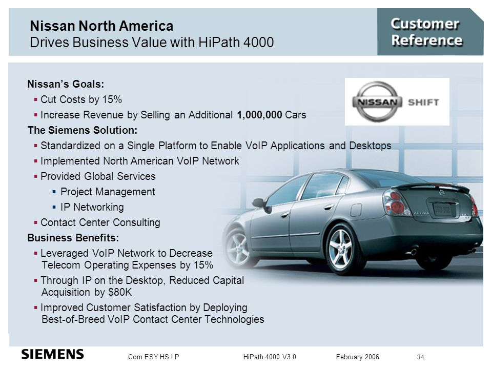 Nissan North America Drives Business Value with HiPath 4000