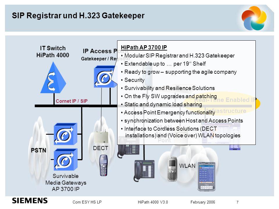 SIP Registrar und H.323 Gatekeeper