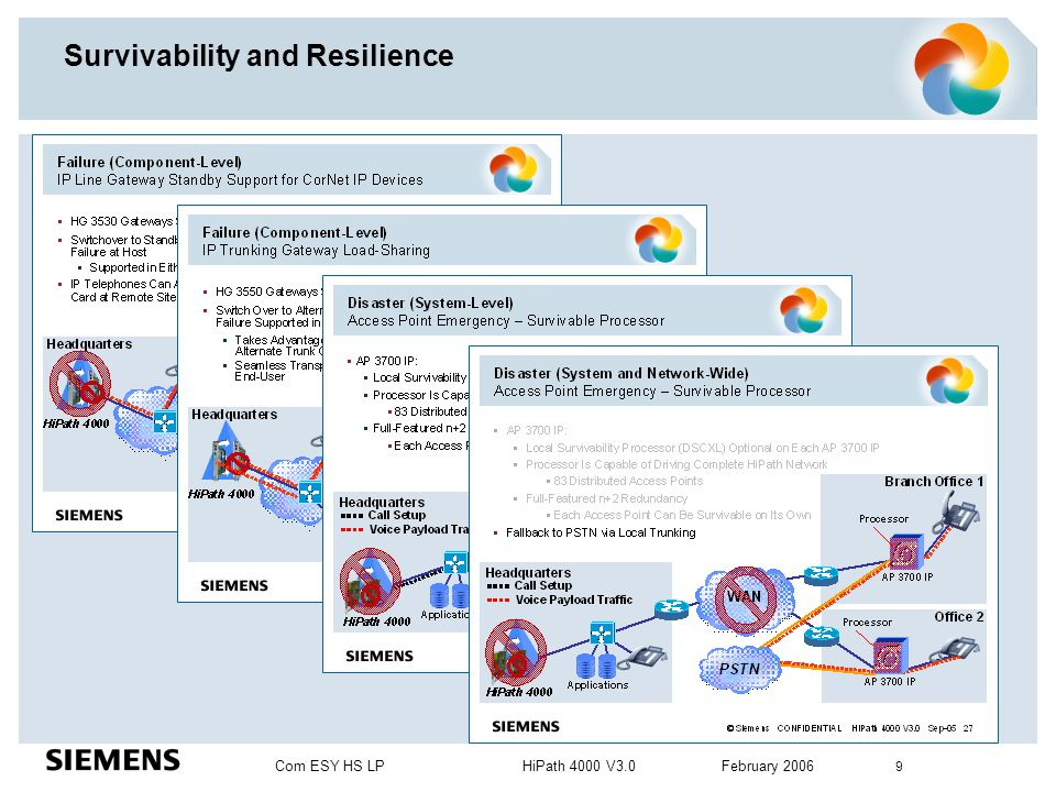 Survivability and Resilience