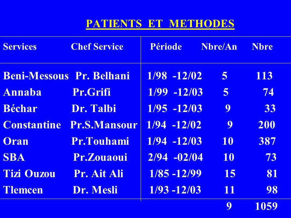 Beni-Messous Pr. Belhani 1/98 -12/02 5 113