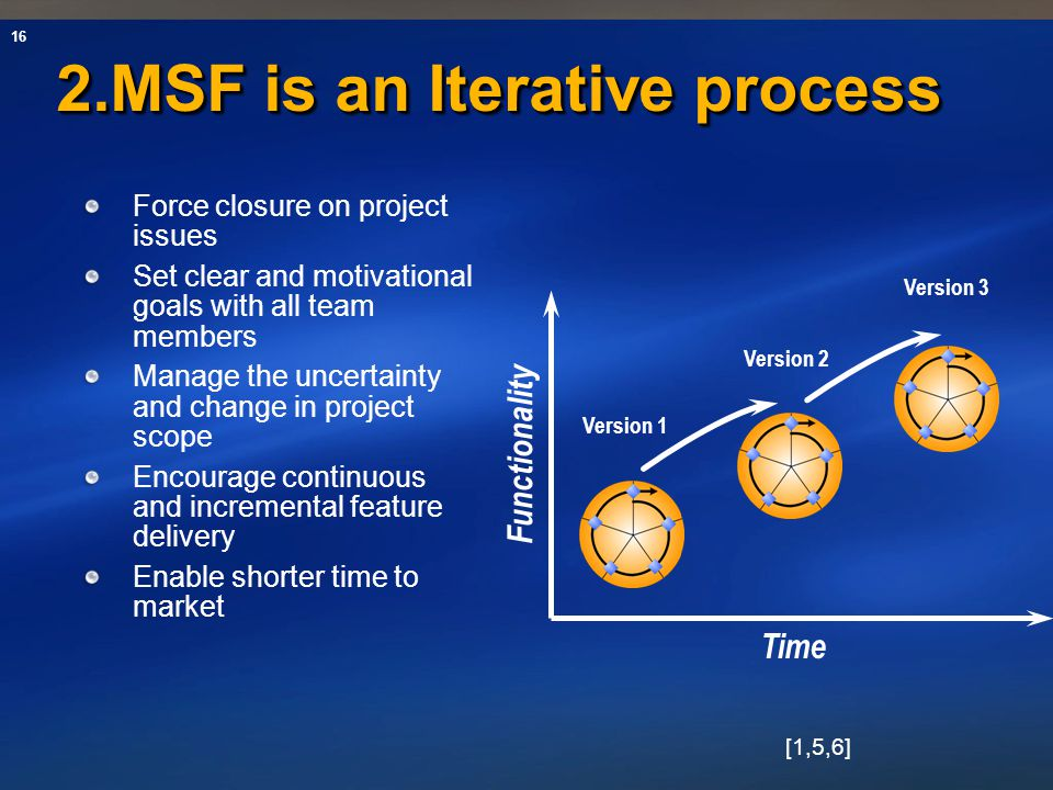 2.MSF is an Iterative process