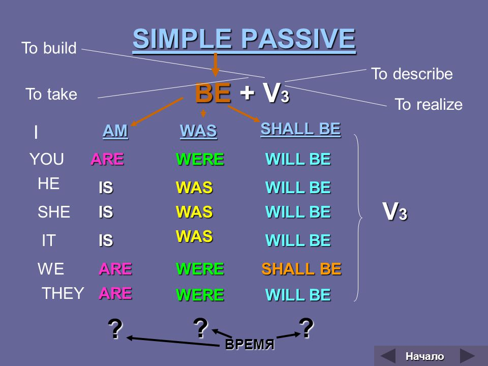 SIMPLE PASSIVE ВЕ + V3 V3 I To build To describe To take