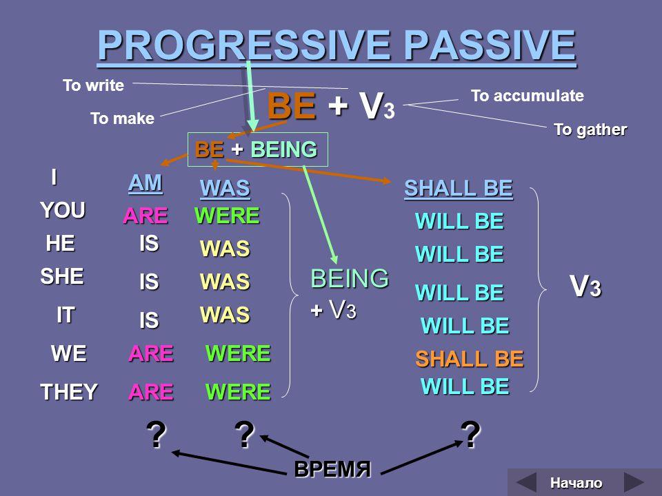 PROGRESSIVE PASSIVE ВЕ + V3 V3 BEING + V3 BE + BEING I AM WAS