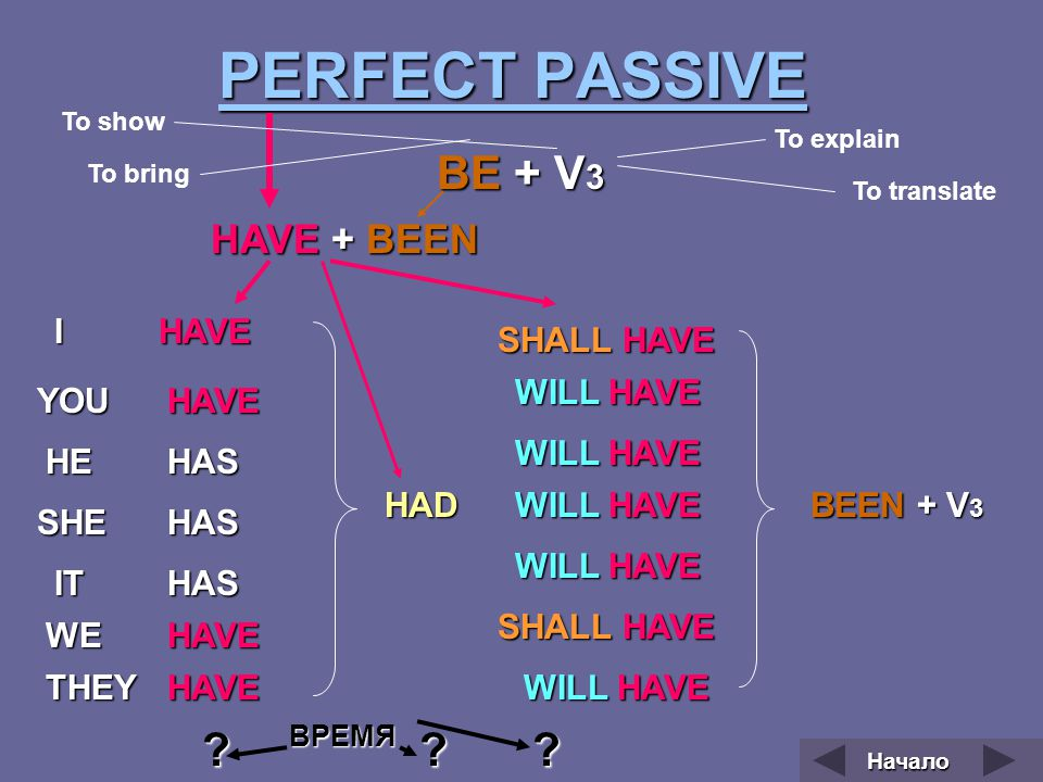 PERFECT PASSIVE BE + V3 HAVE + BEEN I HAVE SHALL HAVE WILL HAVE