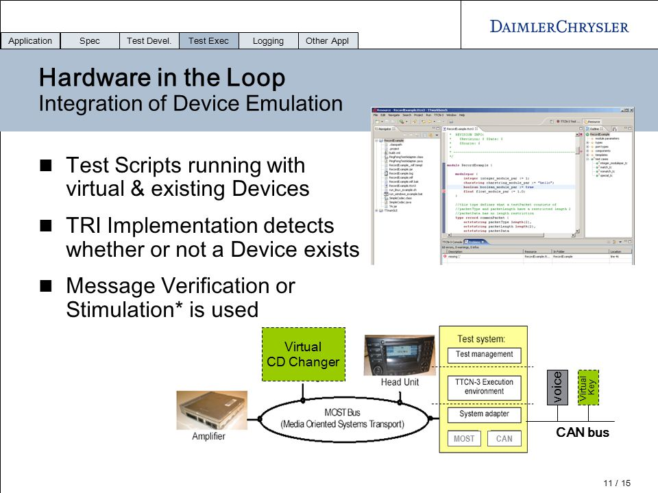 Hardware in the Loop Integration of Device Emulation