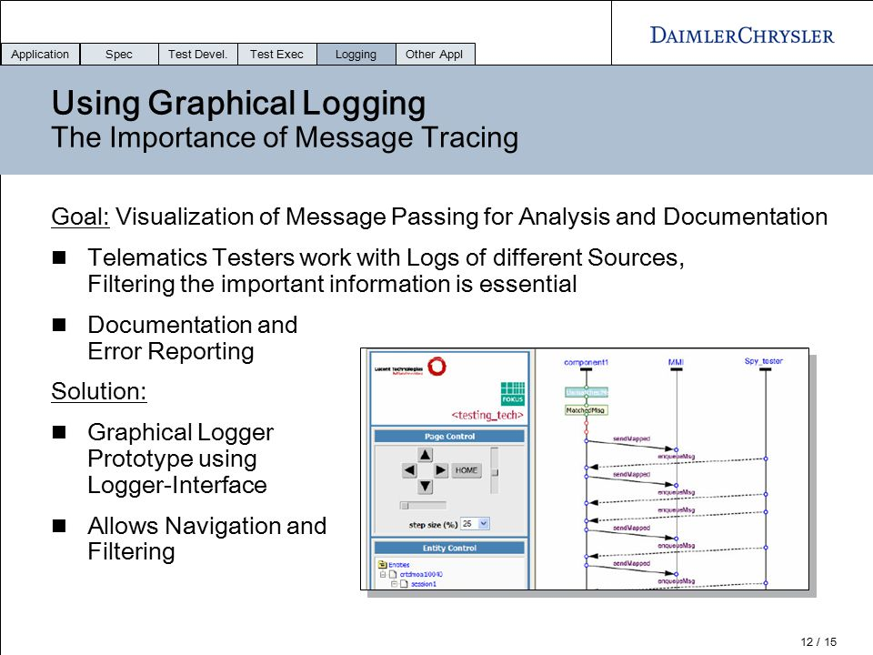 Using Graphical Logging The Importance of Message Tracing