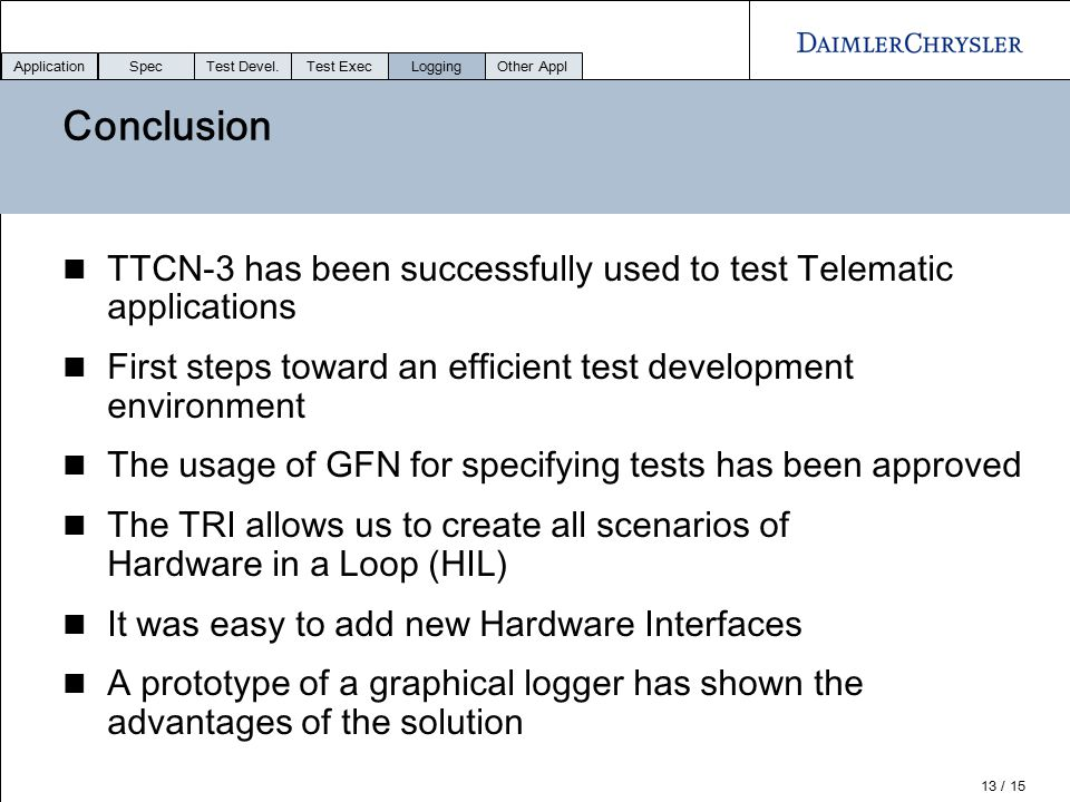 Application Spec. Test Devel. Test Exec. Logging. Other Appl. Conclusion. TTCN-3 has been successfully used to test Telematic applications.