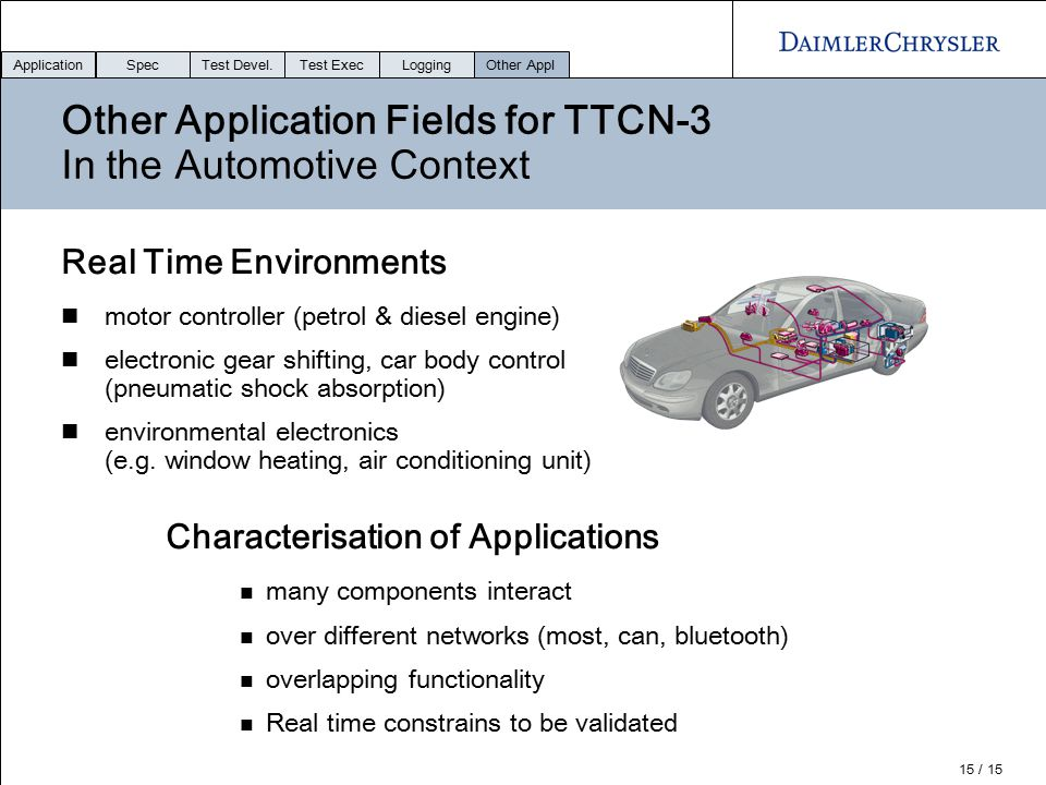 Other Application Fields for TTCN-3 In the Automotive Context