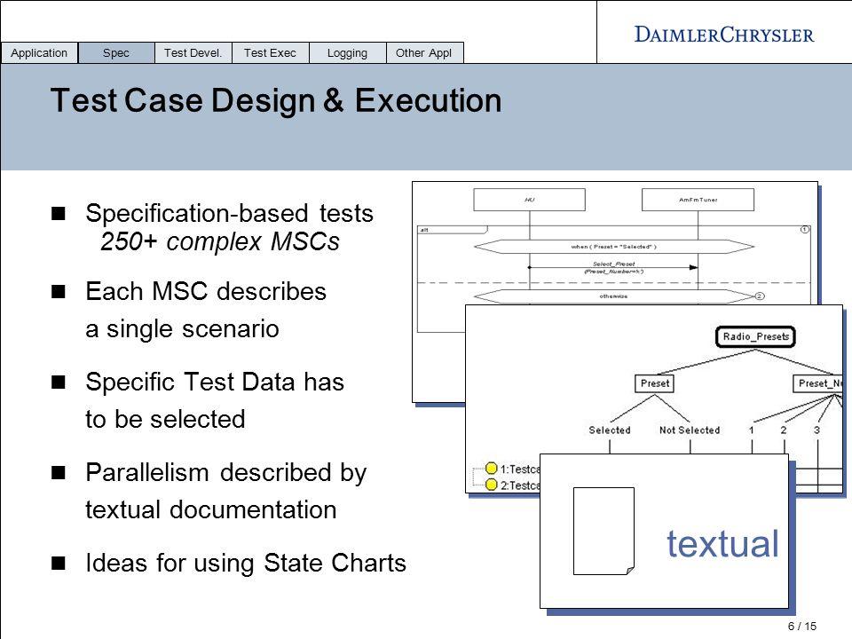 Test Case Design & Execution