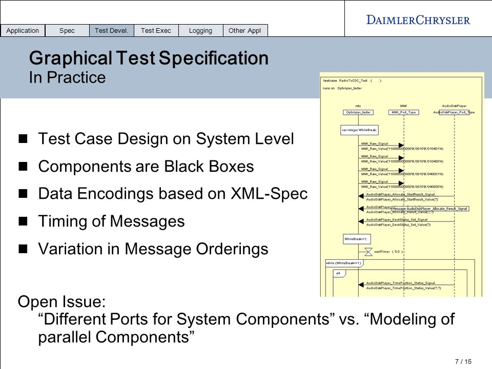 Graphical Test Specification In Practice