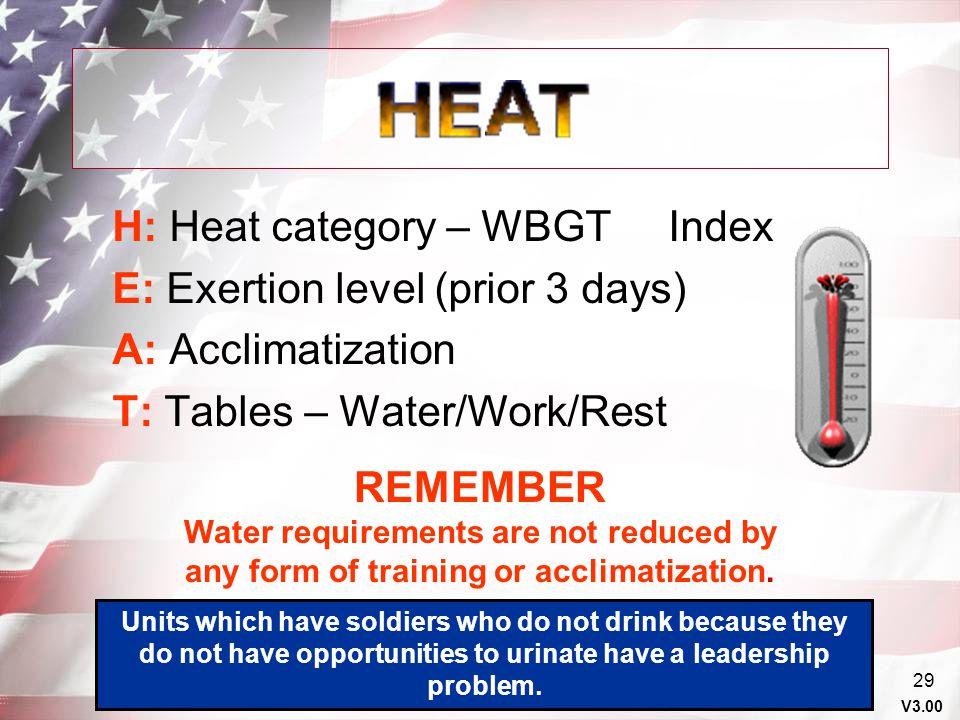 H: Heat category – WBGT Index E: Exertion level (prior 3 days)