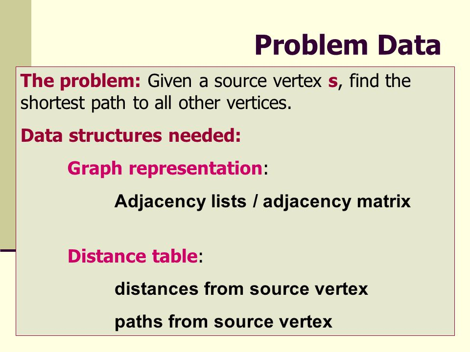 Problem Data The problem: Given a source vertex s, find the shortest path to all other vertices. Data structures needed: