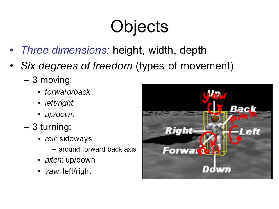 Objects Three dimensions: height, width, depth