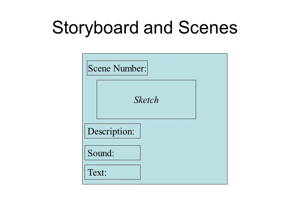 Storyboard and Scenes Scene Number: Sketch Description: Sound: Text: