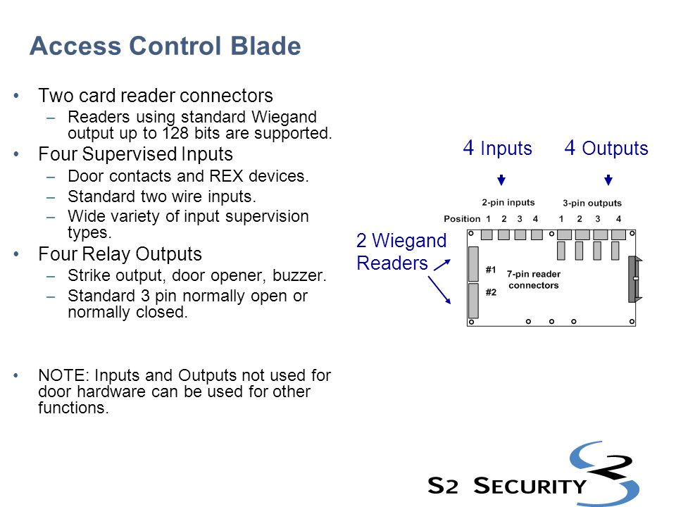 Access Control Blade 4 Inputs 4 Outputs Two card reader connectors