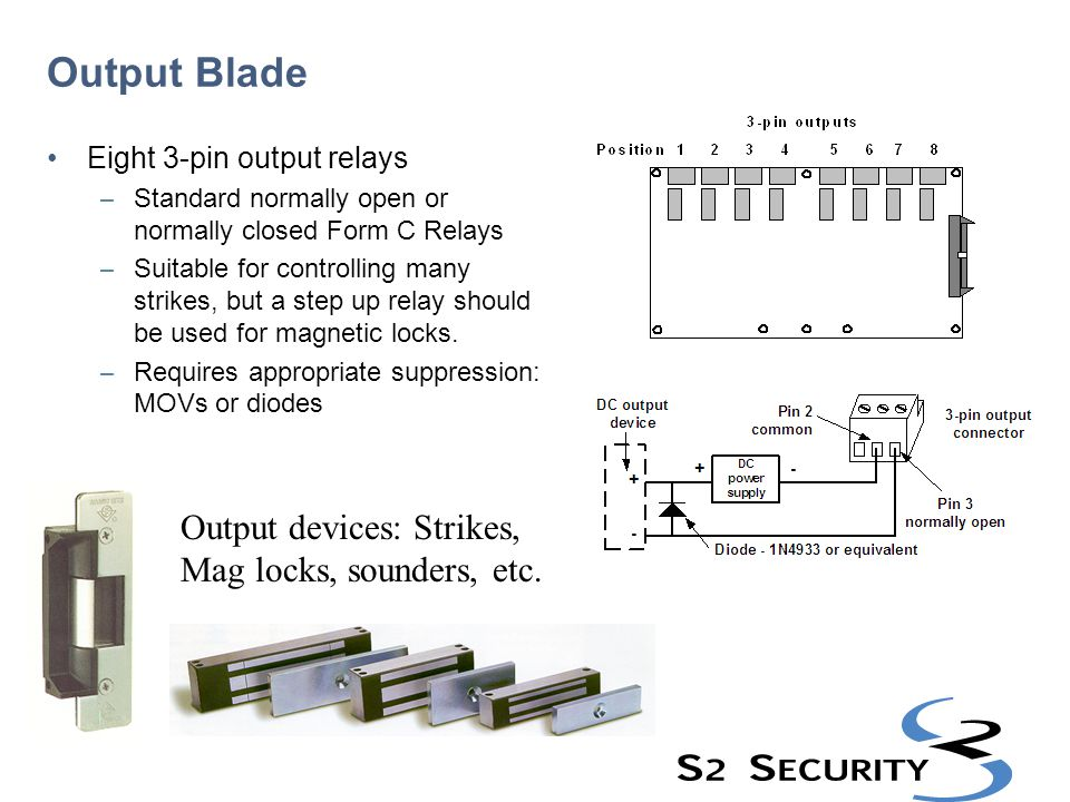 Output Blade Output devices: Strikes, Mag locks, sounders, etc.