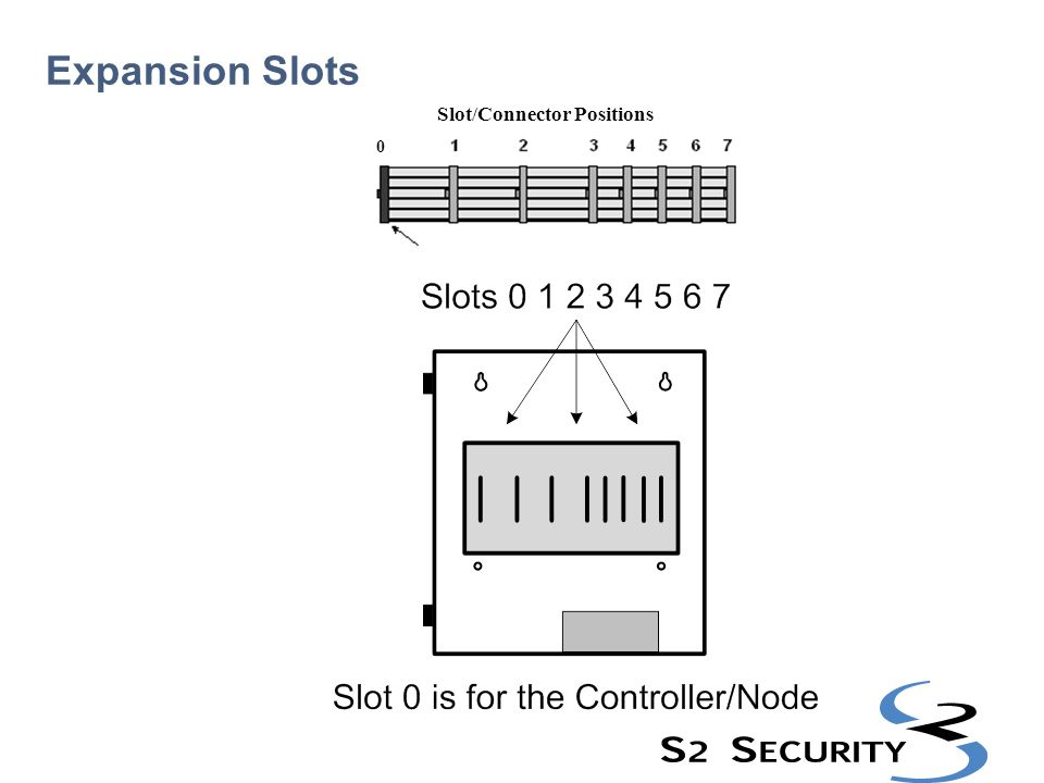 Slot/Connector Positions