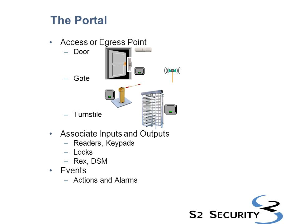 The Portal Access or Egress Point Associate Inputs and Outputs Events