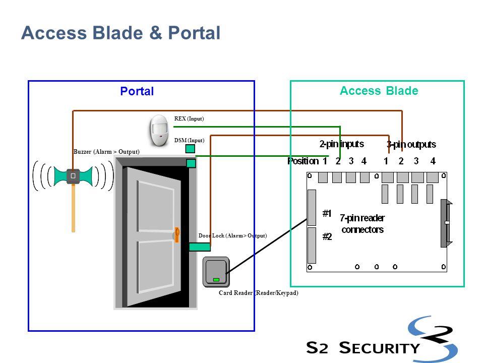 Access Blade & Portal Portal Access Blade Buzzer (Alarm > Output)