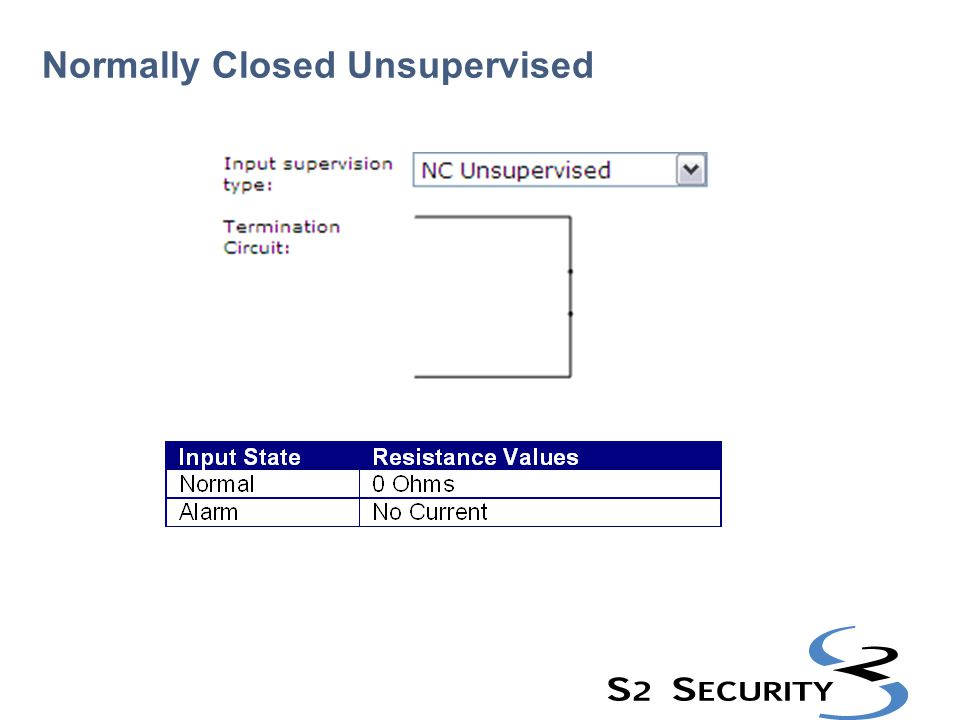 Normally Closed Unsupervised
