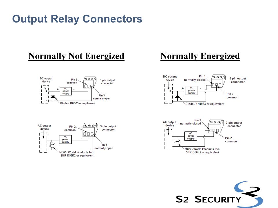 Output Relay Connectors