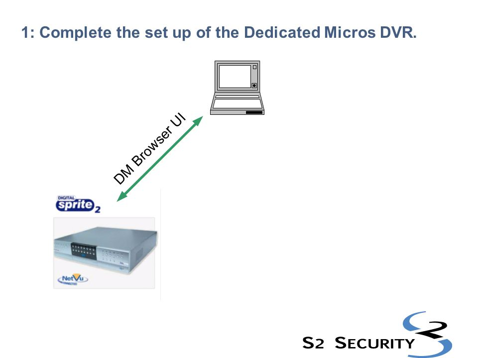 1: Complete the set up of the Dedicated Micros DVR.